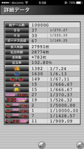 ハッピージャグラー設定5|の最大ハマリゲーム数、挙動、確率データ_14