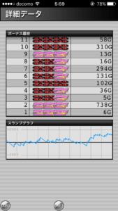 ハッピージャグラー設定5|のスランプグラフ挙動データ_15