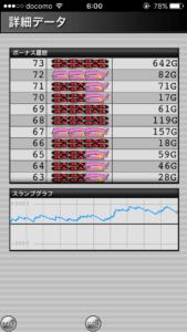 ハッピージャグラー設定5|のスランプグラフ挙動データ_16