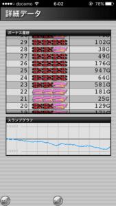 ハッピージャグラー設定5|のスランプグラフ挙動データ_17