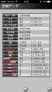 ハッピージャグラー設定5|の最大ハマリゲーム数、挙動、確率データ_17
