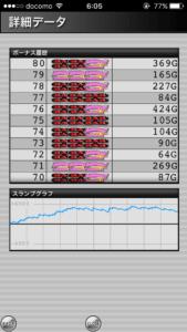 ハッピージャグラー設定5|のスランプグラフ挙動データ_18