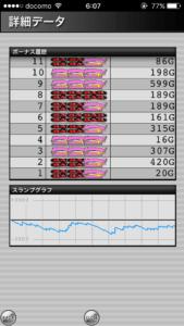 ハッピージャグラー設定5|のスランプグラフ挙動データ_19