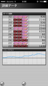 ハッピージャグラー設定5|のスランプグラフ挙動データ_20