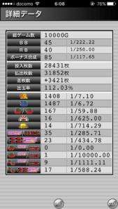 ハッピージャグラー設定5|の最大ハマリゲーム数、挙動、確率データ_20