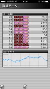 ハッピージャグラー設定5|のスランプグラフ挙動データ_21