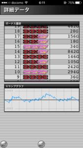 ハッピージャグラー設定5|のスランプグラフ挙動データ_22