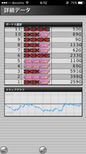 ハッピージャグラー設定5|のスランプグラフ挙動データ_23