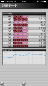 ハッピージャグラー設定5|のスランプグラフ挙動データ_24