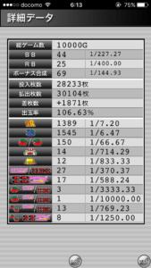 ハッピージャグラー設定5|の最大ハマリゲーム数、挙動、確率データ_24