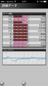 ハッピージャグラー設定5|のスランプグラフ挙動データ_26