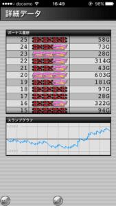 ハッピージャグラー設定4|のスランプグラフ、最大ハマリゲーム数、挙動