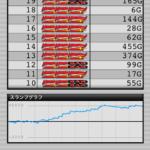 ミラクルジャグラー|設定5のスランプグラフ、最大ハマリゲーム数、挙動