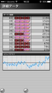 ハッピージャグラー 設定3|スランプグラフの特徴や挙動とハマリ、設定判別と設定差のデータ!設定3でも勝てる?-設定差, 設定3, シミュレーション, ハッピージャグラー, 挙動, パチスロ, スランプグラフ, ジャグラー-IMG 3921 169x300