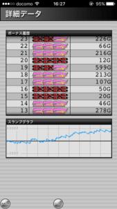 ハッピージャグラー 設定3|スランプグラフの特徴や挙動とハマリ、設定判別と設定差のデータ!設定3でも勝てる?-設定差, 設定3, シミュレーション, ハッピージャグラー, 挙動, パチスロ, スランプグラフ, ジャグラー-IMG 3927 169x300