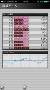 ハッピージャグラー 設定3|スランプグラフの特徴や挙動とハマリ、設定判別と設定差のデータ!設定3でも勝てる?-設定差, 設定3, シミュレーション, ハッピージャグラー, 挙動, パチスロ, スランプグラフ, ジャグラー-IMG 3930 169x300