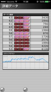 ハッピージャグラー 設定3|スランプグラフの特徴や挙動とハマリ、設定判別と設定差のデータ!設定3でも勝てる?-設定差, 設定3, シミュレーション, ハッピージャグラー, 挙動, パチスロ, スランプグラフ, ジャグラー-IMG 3967 169x300