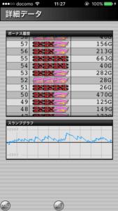 ハッピージャグラー 設定3|スランプグラフの特徴や挙動とハマリ、設定判別と設定差のデータ!設定3でも勝てる?-設定差, 設定3, シミュレーション, ハッピージャグラー, 挙動, パチスロ, スランプグラフ, ジャグラー-IMG 3969 169x300