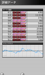 ハッピージャグラー 設定2|スランプグラフの特徴や挙動とハマリ、設定判別と設定差のデータ!設定2はどれくらい負ける?-設定差, 設定2, シミュレーション, ハッピージャグラー, 差枚数, 挙動, パチスロ, スランプグラフ, ジャグラー-IMG 3975 179x300