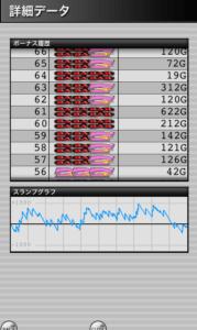 ハッピージャグラー 設定2|スランプグラフの特徴や挙動とハマリ、設定判別と設定差のデータ!設定2はどれくらい負ける?-設定差, 設定2, シミュレーション, ハッピージャグラー, 差枚数, 挙動, パチスロ, スランプグラフ, ジャグラー-IMG 3977 179x300