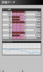 ハッピージャグラー 設定2|スランプグラフの特徴や挙動とハマリ、設定判別と設定差のデータ!設定2はどれくらい負ける?-設定差, 設定2, シミュレーション, ハッピージャグラー, 差枚数, 挙動, パチスロ, スランプグラフ, ジャグラー-IMG 3979 179x300