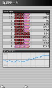 ハッピージャグラー 設定2|スランプグラフの特徴や挙動とハマリ、設定判別と設定差のデータ!設定2はどれくらい負ける?-設定差, 設定2, シミュレーション, ハッピージャグラー, 差枚数, 挙動, パチスロ, スランプグラフ, ジャグラー-IMG 3982 179x300