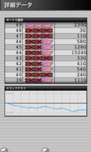 ハッピージャグラー 設定2|スランプグラフの特徴や挙動とハマリ、設定判別と設定差のデータ!設定2はどれくらい負ける?-設定差, 設定2, シミュレーション, ハッピージャグラー, 差枚数, 挙動, パチスロ, スランプグラフ, ジャグラー-IMG 3991 179x300