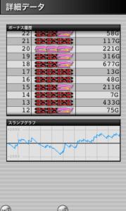 ハッピージャグラー 設定2|スランプグラフの特徴や挙動とハマリ、設定判別と設定差のデータ!設定2はどれくらい負ける?-設定差, 設定2, シミュレーション, ハッピージャグラー, 差枚数, 挙動, パチスロ, スランプグラフ, ジャグラー-IMG 3994 179x300