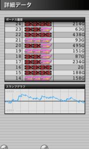 ハッピージャグラー 設定2|スランプグラフの特徴や挙動とハマリ、設定判別と設定差のデータ!設定2はどれくらい負ける?-設定差, 設定2, シミュレーション, ハッピージャグラー, 差枚数, 挙動, パチスロ, スランプグラフ, ジャグラー-IMG 3996 179x300