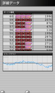 ハッピージャグラー 設定2|スランプグラフの特徴や挙動とハマリ、設定判別と設定差のデータ!設定2はどれくらい負ける?-設定差, 設定2, シミュレーション, ハッピージャグラー, 差枚数, 挙動, パチスロ, スランプグラフ, ジャグラー-IMG 3998 179x300