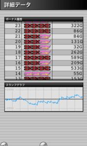 ハッピージャグラー 設定2|スランプグラフの特徴や挙動とハマリ、設定判別と設定差のデータ!設定2はどれくらい負ける?-設定差, 設定2, シミュレーション, ハッピージャグラー, 差枚数, 挙動, パチスロ, スランプグラフ, ジャグラー-IMG 4001 179x300