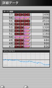 ハッピージャグラー 設定2|スランプグラフの特徴や挙動とハマリ、設定判別と設定差のデータ!設定2はどれくらい負ける?-設定差, 設定2, シミュレーション, ハッピージャグラー, 差枚数, 挙動, パチスロ, スランプグラフ, ジャグラー-IMG 4003 179x300