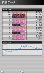 ハッピージャグラー 設定2|スランプグラフの特徴や挙動とハマリ、設定判別と設定差のデータ!設定2はどれくらい負ける?-設定差, 設定2, シミュレーション, ハッピージャグラー, 差枚数, 挙動, パチスロ, スランプグラフ, ジャグラー-IMG 4005 179x300