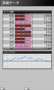 ハッピージャグラー 設定2|スランプグラフの特徴や挙動とハマリ、設定判別と設定差のデータ!設定2はどれくらい負ける?-設定差, 設定2, シミュレーション, ハッピージャグラー, 差枚数, 挙動, パチスロ, スランプグラフ, ジャグラー-IMG 4007 179x300