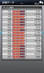 ゴーゴージャグラー 設定5|お勧めな5?スランプグラフの波や挙動とハマリ、全データ-設定差, 設定5, 挙動, 差枚数, ぶどう確率, パチスロ, データ, チェリー確率, スランプグラフ, ジャグラー, シミュレーション, ゴーゴージャグラー-IMG 4118 179x300