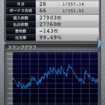 ゴーゴージャグラー|設定5のスランプグラフ、差枚数、データ