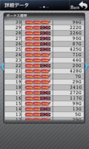 ゴーゴージャグラー 設定5|お勧めな5?スランプグラフの波や挙動とハマリ、全データ-設定差, 設定5, 挙動, 差枚数, ぶどう確率, パチスロ, データ, チェリー確率, スランプグラフ, ジャグラー, シミュレーション, ゴーゴージャグラー-IMG 4127 179x300