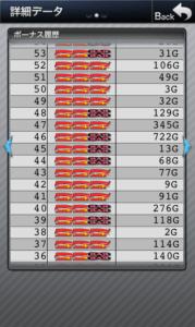 ゴーゴージャグラー 設定5|お勧めな5?スランプグラフの波や挙動とハマリ、全データ-設定差, 設定5, 挙動, 差枚数, ぶどう確率, パチスロ, データ, チェリー確率, スランプグラフ, ジャグラー, シミュレーション, ゴーゴージャグラー-IMG 4130 179x300