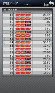 ゴーゴージャグラー 設定5|お勧めな5?スランプグラフの波や挙動とハマリ、全データ-設定差, 設定5, 挙動, 差枚数, ぶどう確率, パチスロ, データ, チェリー確率, スランプグラフ, ジャグラー, シミュレーション, ゴーゴージャグラー-IMG 4134 179x300