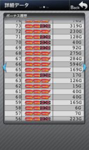 ゴーゴージャグラー 設定5|お勧めな5?スランプグラフの波や挙動とハマリ、全データ-設定差, 設定5, 挙動, 差枚数, ぶどう確率, パチスロ, データ, チェリー確率, スランプグラフ, ジャグラー, シミュレーション, ゴーゴージャグラー-IMG 4137 179x300