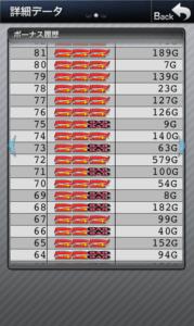 ゴーゴージャグラー 設定5|お勧めな5?スランプグラフの波や挙動とハマリ、全データ-設定差, 設定5, 挙動, 差枚数, ぶどう確率, パチスロ, データ, チェリー確率, スランプグラフ, ジャグラー, シミュレーション, ゴーゴージャグラー-IMG 4141 179x300