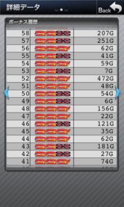 ゴーゴージャグラー 設定5|お勧めな5?スランプグラフの波や挙動とハマリ、全データ-設定差, 設定5, 挙動, 差枚数, ぶどう確率, パチスロ, データ, チェリー確率, スランプグラフ, ジャグラー, シミュレーション, ゴーゴージャグラー-IMG 4148 179x300