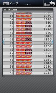 ゴーゴージャグラー 設定5|お勧めな5?スランプグラフの波や挙動とハマリ、全データ-設定差, 設定5, 挙動, 差枚数, ぶどう確率, パチスロ, データ, チェリー確率, スランプグラフ, ジャグラー, シミュレーション, ゴーゴージャグラー-IMG 4151 179x300