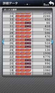 ゴーゴージャグラー 設定5|お勧めな5?スランプグラフの波や挙動とハマリ、全データ-設定差, 設定5, 挙動, 差枚数, ぶどう確率, パチスロ, データ, チェリー確率, スランプグラフ, ジャグラー, シミュレーション, ゴーゴージャグラー-IMG 4157 179x300