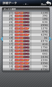 ゴーゴージャグラー 設定5|お勧めな5?スランプグラフの波や挙動とハマリ、全データ-設定差, 設定5, 挙動, 差枚数, ぶどう確率, パチスロ, データ, チェリー確率, スランプグラフ, ジャグラー, シミュレーション, ゴーゴージャグラー-IMG 4160 179x300