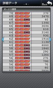 ゴーゴージャグラー 設定5|お勧めな5?スランプグラフの波や挙動とハマリ、全データ-設定差, 設定5, 挙動, 差枚数, ぶどう確率, パチスロ, データ, チェリー確率, スランプグラフ, ジャグラー, シミュレーション, ゴーゴージャグラー-IMG 4171 179x300