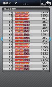 ゴーゴージャグラー 設定5|お勧めな5?スランプグラフの波や挙動とハマリ、全データ-設定差, 設定5, 挙動, 差枚数, ぶどう確率, パチスロ, データ, チェリー確率, スランプグラフ, ジャグラー, シミュレーション, ゴーゴージャグラー-IMG 4174 179x300