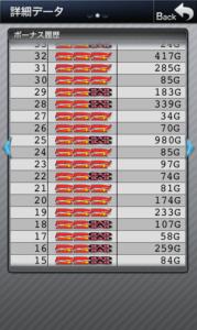 ゴーゴージャグラー 設定1|スランプグラフの特徴や挙動とハマリ、設定判別と設定差のデータ!-チェリー確率, ぶどう確率, 設定差, 設定1, シミュレーション, ゴーゴージャグラー, 差枚数, データ, 挙動, パチスロ, スランプグラフ, ジャグラー-IMG 4396 179x300