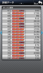 ゴーゴージャグラー 設定1|スランプグラフの特徴や挙動とハマリ、設定判別と設定差のデータ!-チェリー確率, ぶどう確率, 設定差, 設定1, シミュレーション, ゴーゴージャグラー, 差枚数, データ, 挙動, パチスロ, スランプグラフ, ジャグラー-IMG 4406 179x300