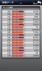 ゴーゴージャグラー 設定1|スランプグラフの特徴や挙動とハマリ、設定判別と設定差のデータ!-チェリー確率, ぶどう確率, 設定差, 設定1, シミュレーション, ゴーゴージャグラー, 差枚数, データ, 挙動, パチスロ, スランプグラフ, ジャグラー-IMG 4409 179x300